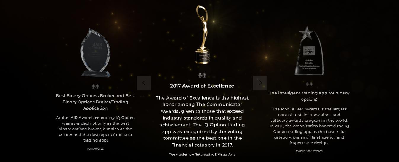 Penghargaan IQ Option