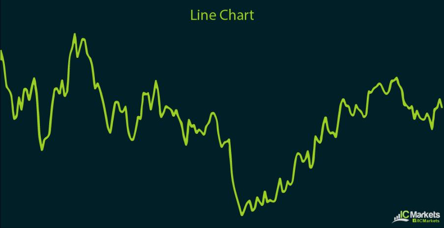Alat dan Indikator ic markets
