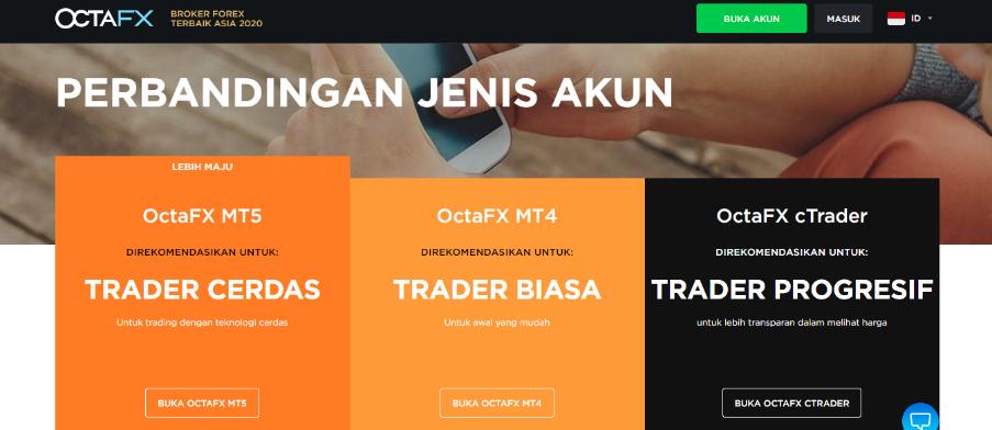 Jenis Akun dan OctaFx Demo Akun
