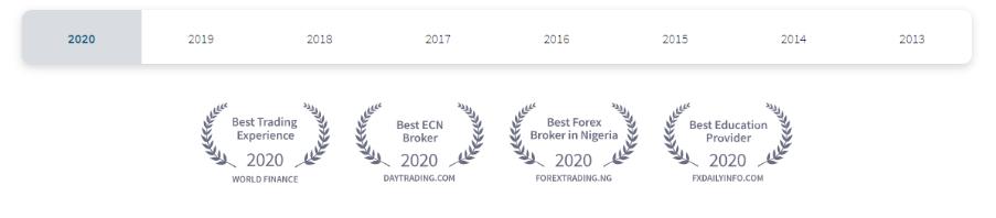 Penghargaan dan Pengakuan fxtm