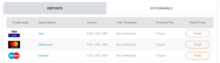 withdrawal dan deposit fxtm